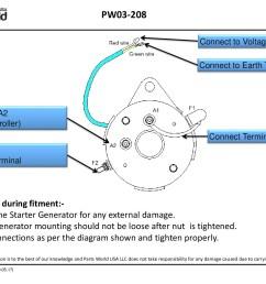 yamaha generator wiring diagram wiring diagrams global yamaha starter generator wiring diagram yamaha generator wiring diagram source yamaha golf cart  [ 1440 x 1080 Pixel ]