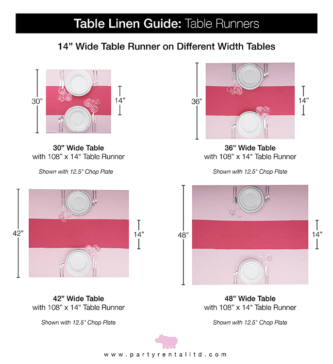 Let S Talk Linens The Ultimate Guide To Table Linen Sizes Party