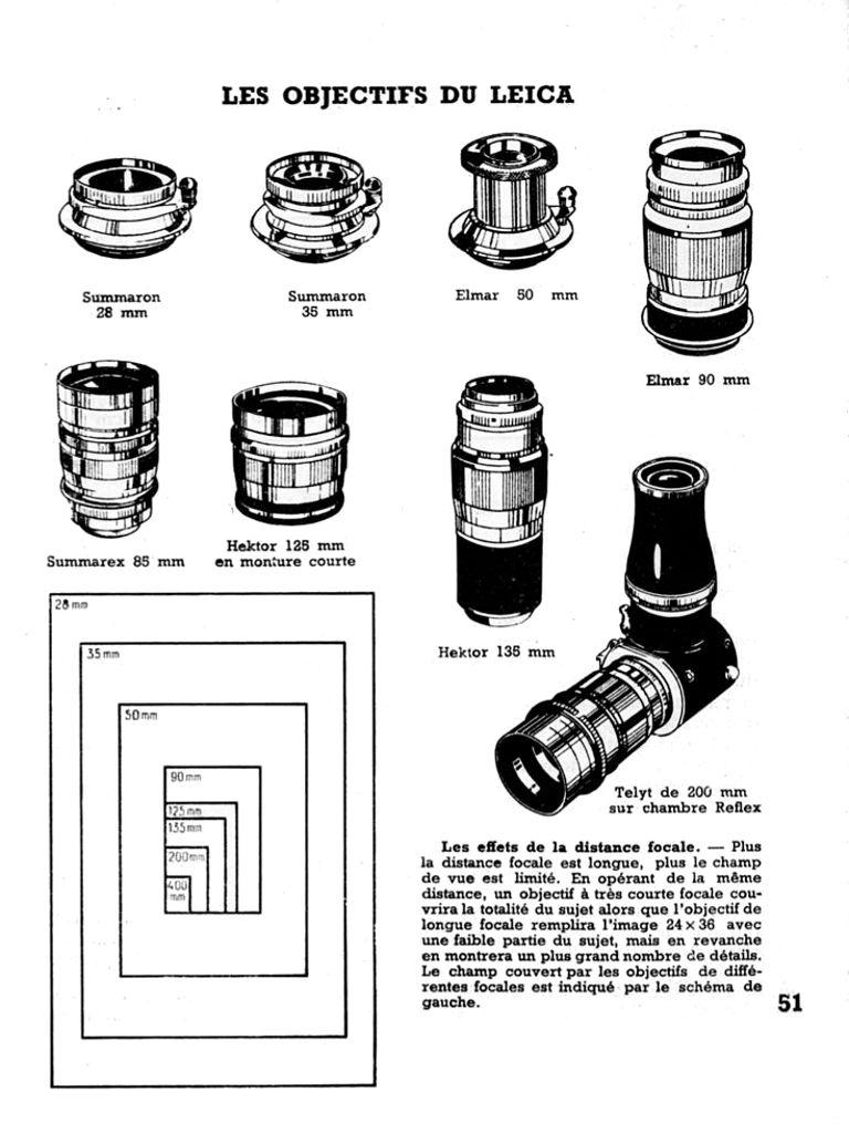 LEICA guide 1958 4/14