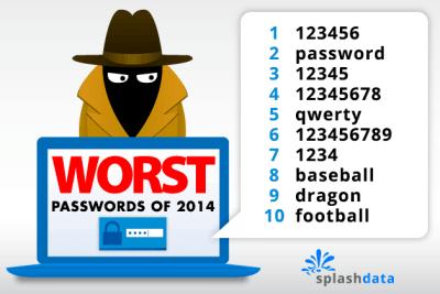 mots de passe Splashdata