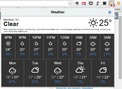 Application Weather Extension Chrome