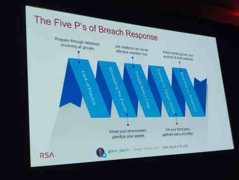 Ben Smith RSA Five P's of Breach response