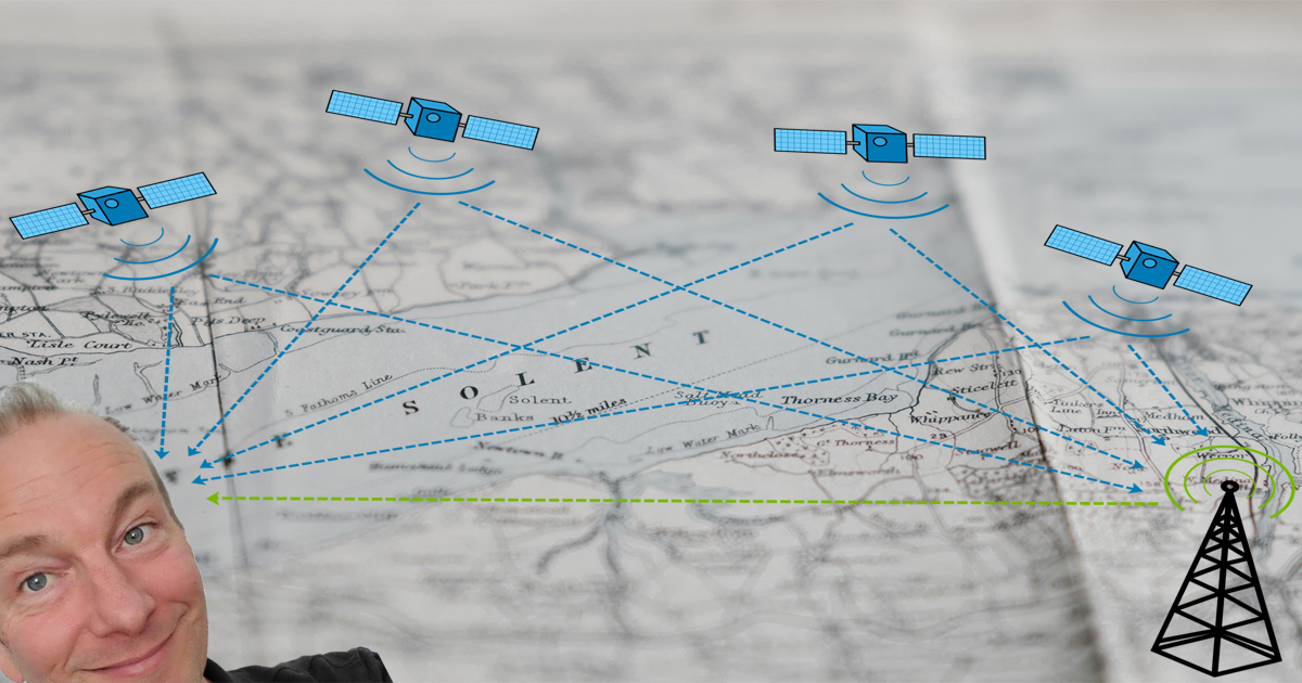 GPS Glonass Galileo positioning satellite