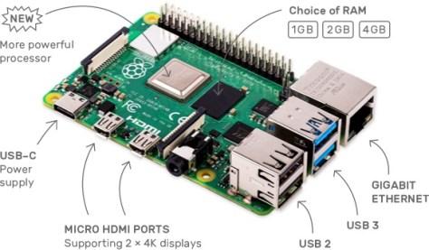 nouveau Raspberry Pi 4 mise à jour 4 Go RAM