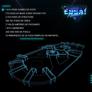 Essai routier Mach-E ford virtuel Twitch