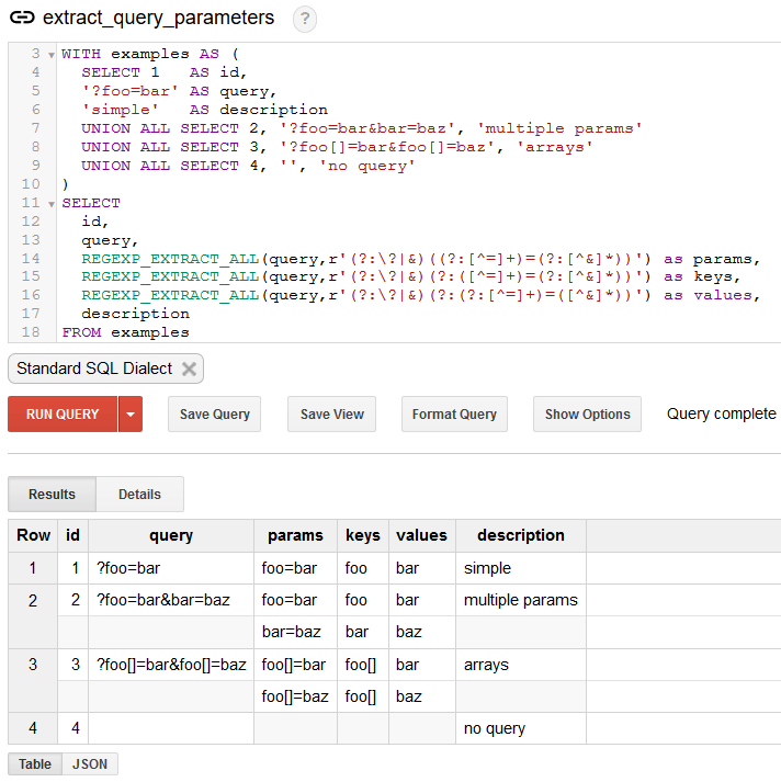 You could also use a url targeting rule to test multiple variants of a landing page. Bigquery Extract Url Parameters As Array Pascallandau Com