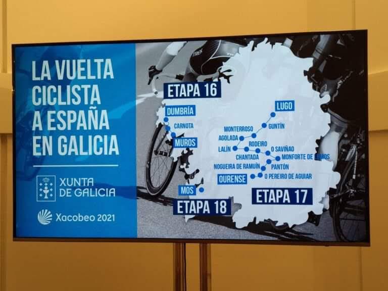 Etapas Galicia Vuelta a España 2020