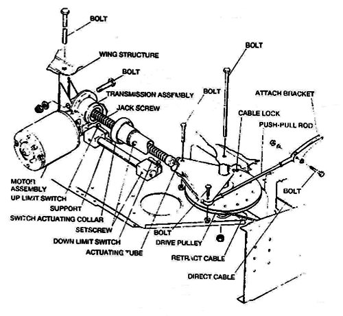 Wiring Diagram Of Electric Motor On Wiring Images Free Download