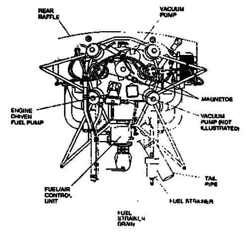 Características del Avión Cessna 172 Cap-5
