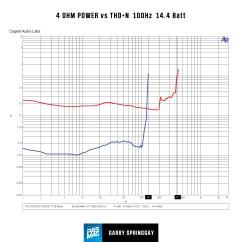 Copeland Scroll Wiring Diagram 2001 Ford Focus Starter Compressor Zr38k5 Pfv 800 Parts