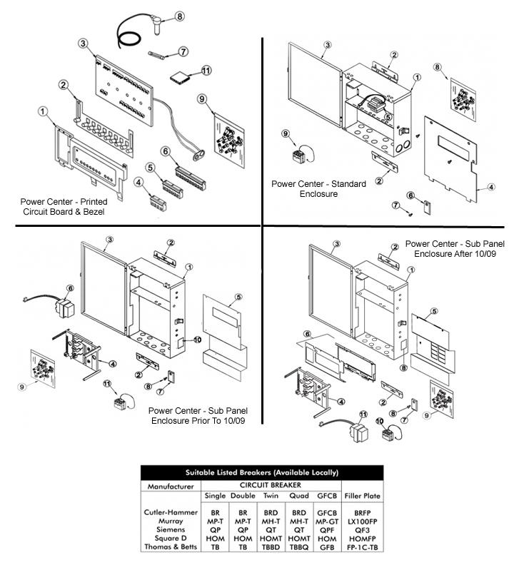 Manufacturer: Jandy