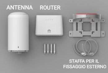 FWA Fixed Wireless Access