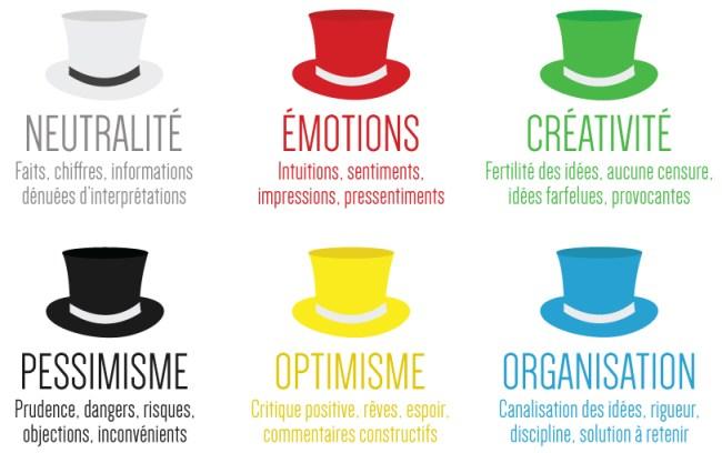 six-chapeaux_image