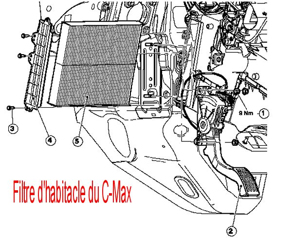 Remplacement filtre habitacle ford focus
