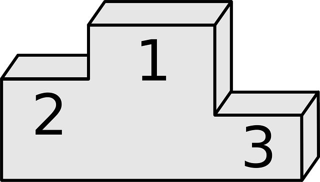 Top 3 - Sites de rencontres gratuits