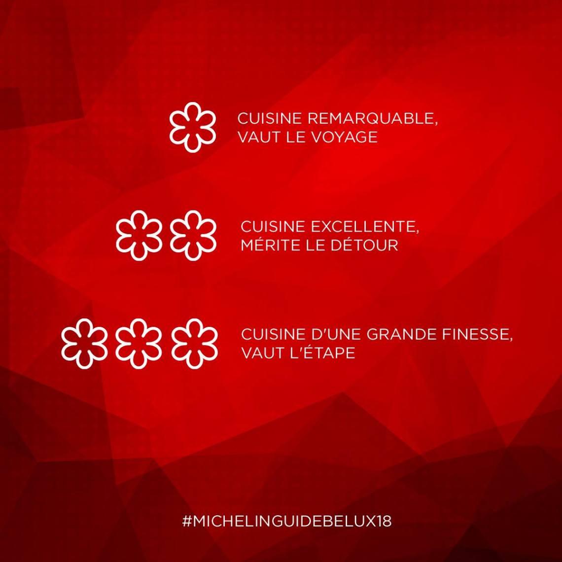Guide Michelin 2018 - Les étoiles