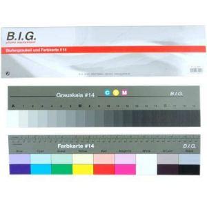 Carte Grandes catégories d'échelle de gris et couleur 14–36cm