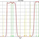 Svbony Filtre EOS Filtre CLS Filtre à Large Bande Pollution Lumineuse Adapté aux Caméras CCD et DSLR Photographie Astronomique