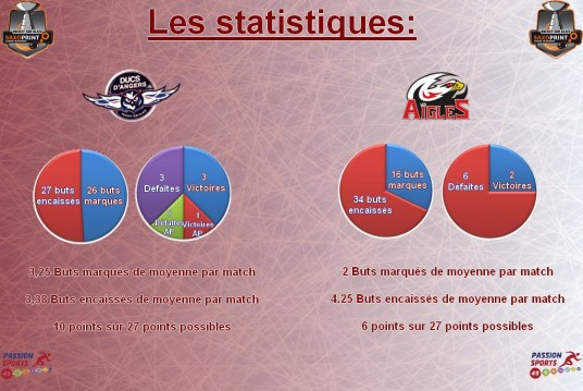 stat 18 angers vs nices 301017