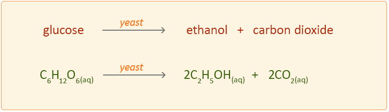 Image result for alcoholic fermentation formula