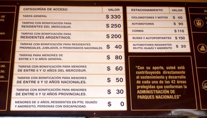 4-argentina-iguazu-falls-entrance-fees