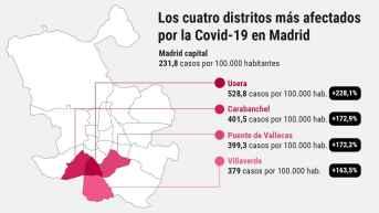 COVID19 y hacinamiento vivienda Juan Fernández de la Cueva Martínez Raposo