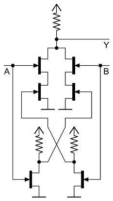 Basic gates