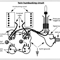 Wilkinson Humbucker Pickups Wiring Diagram Ford Sierra Electronic Ignition Gibson Es335 | Pastrana Guitars
