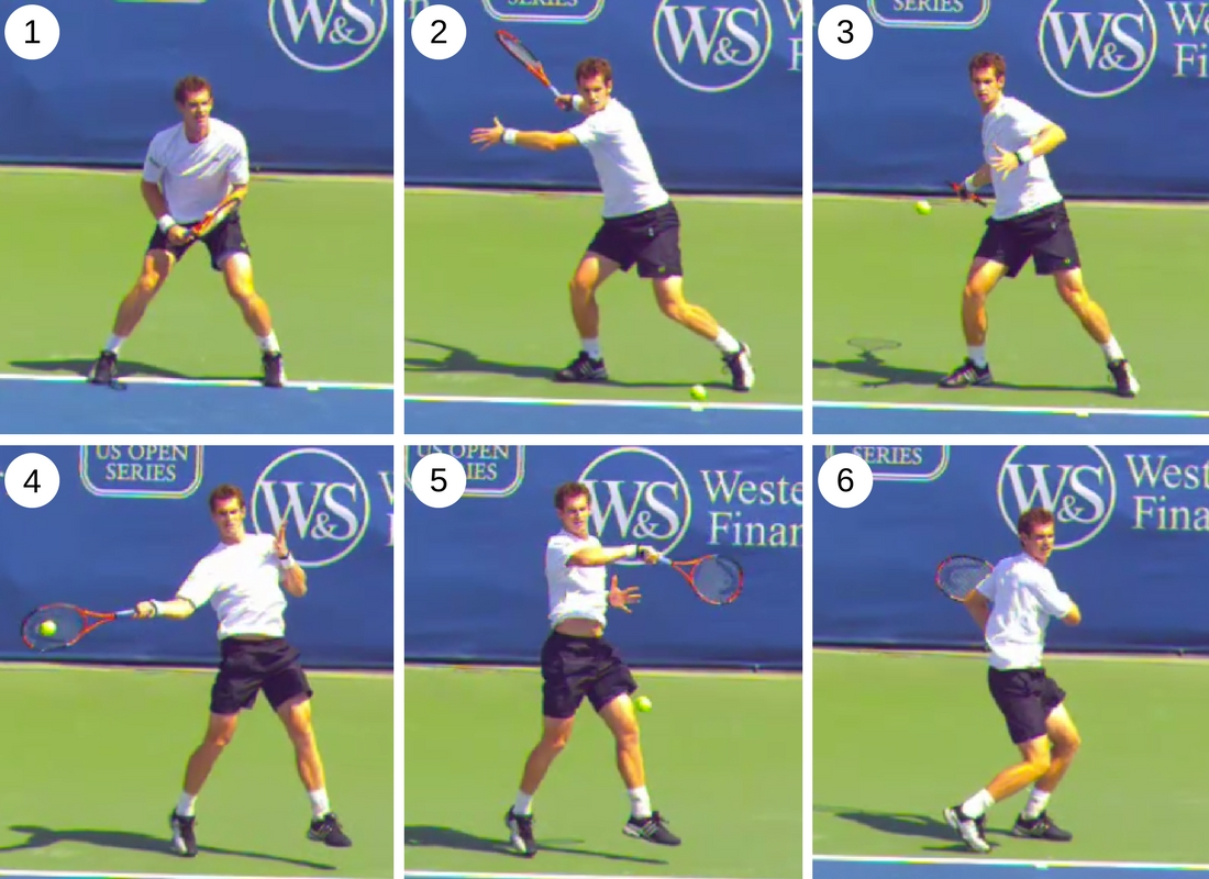 Tennis 101 The 6 Basic Strokes Explained Step By Step