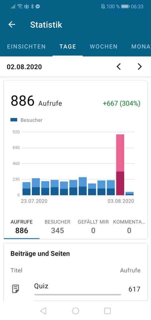 Jahresrückblick 2020 - Statistik