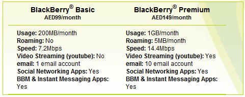 Etisalat UAE BlackBerry Bold 9900 BIS Plans