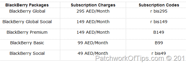 Etisalat UAE BlackBerry Internet Service Data Plans