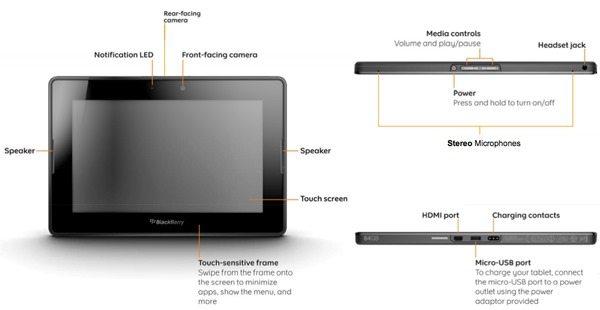 BlackBerry Playbook Wi-Fi Hardware Parts