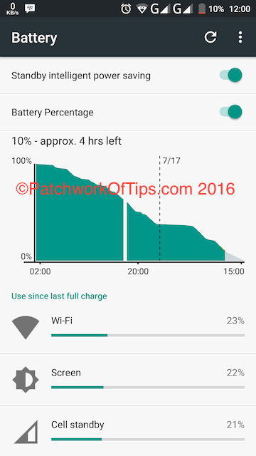 Greenify For Android Marshmallow Increases Battery Life 2