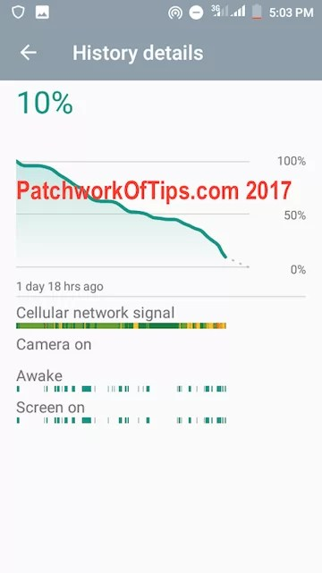 Tecno WX3P Daily Usage Battery Life Test 3
