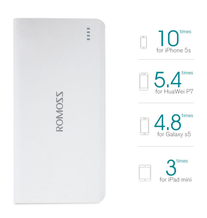Buy Romoss Sense 6 Original In Nigeria