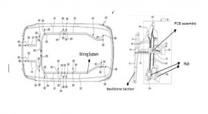 Challenges In Automotive Wire Harness Assembly
