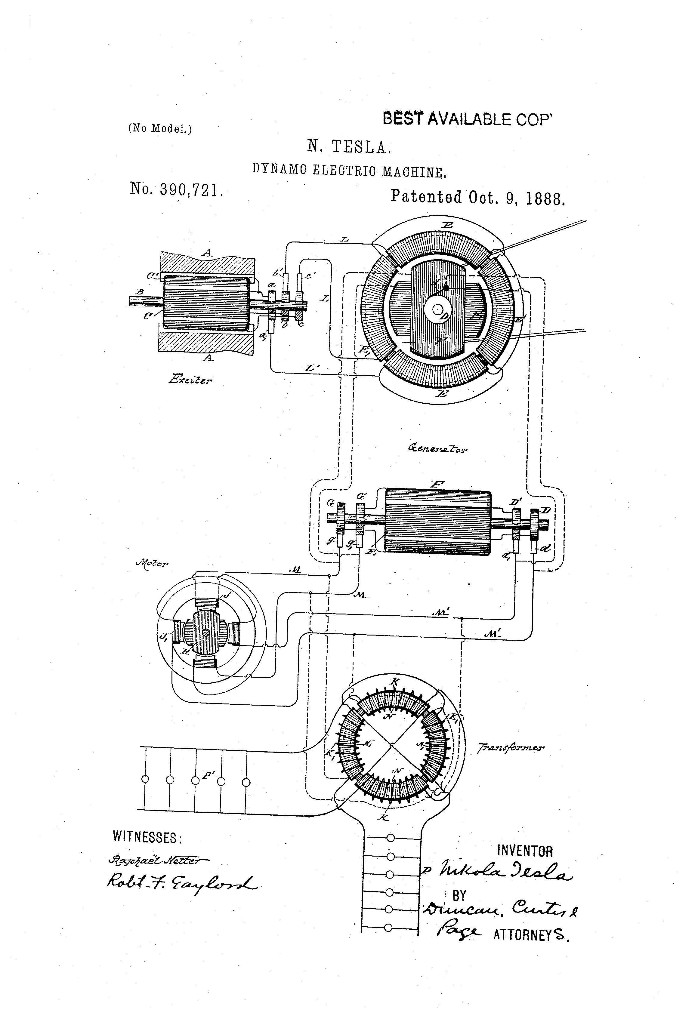 Patent Baristas Nikola Tesla Inventor Engineer