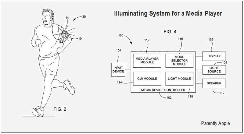 Apple Wins Patents for iPod Illumination System