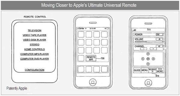 Great Advances are Coming to Apple Remote & Apple TV