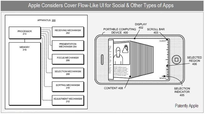 Apple Reveals 3D-Like UI for Social Networking App & More