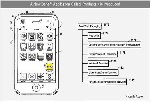 Apple working on a Hot New NFC-iPhone App with Hidden