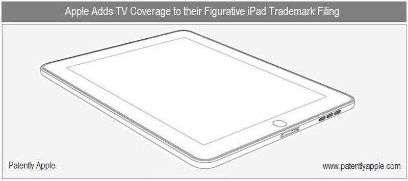 Apple Adds TV Classification to Figurative iPad Trademark