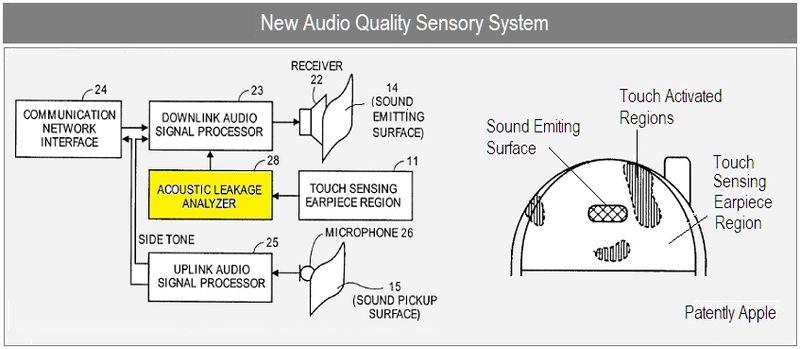 Apple to Advance iPhone's Audio Quality via New Sensory