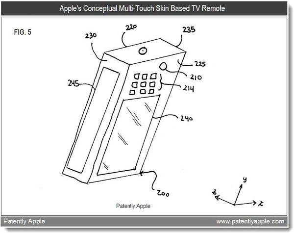 Apple Delves into Three Dimensional Multi-Touch Skins
