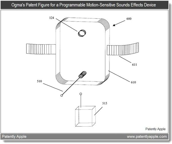 Ogma Sues Apple with Motion-Sensitive Sound Effect Device