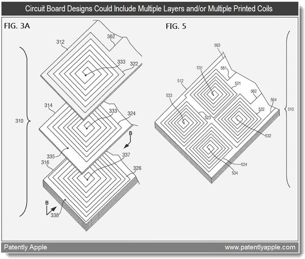 Future Apple Hardware to Harness the Power of Magnetic