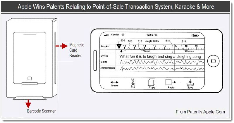 Apple Wins Patents Relating to a Point-of-Sale Transaction