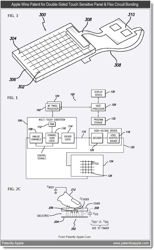 Apple Wins Key Patents for Multi-Touch Displays, MagSafe