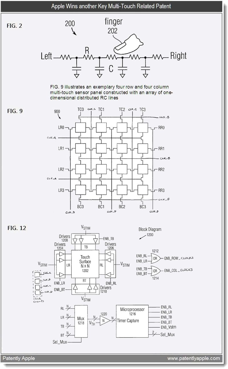 Apple Wins Key Patents Related to Multi-Touch &
